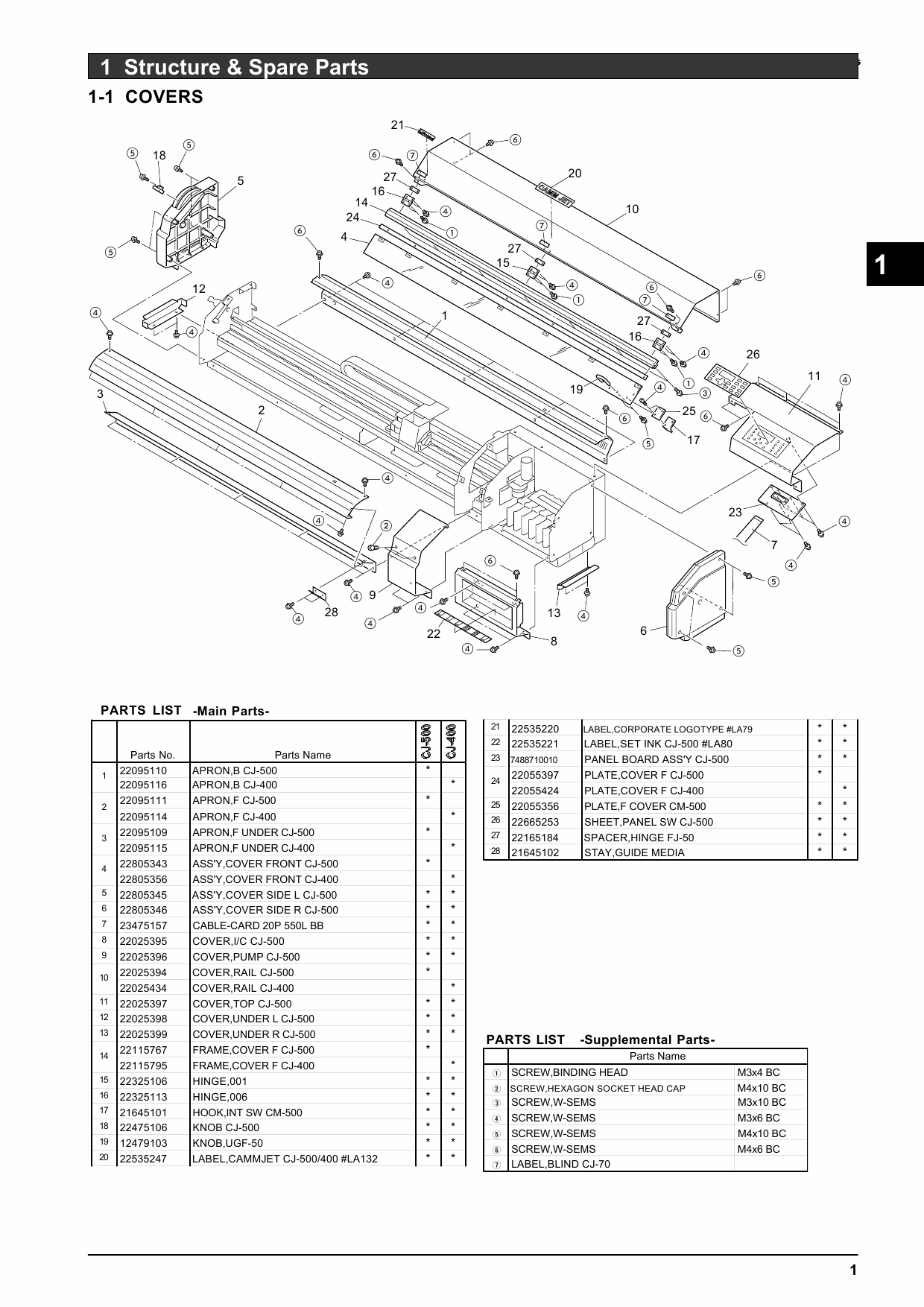 Roland CAMMJET CJ 500 400 Service Notes Manual